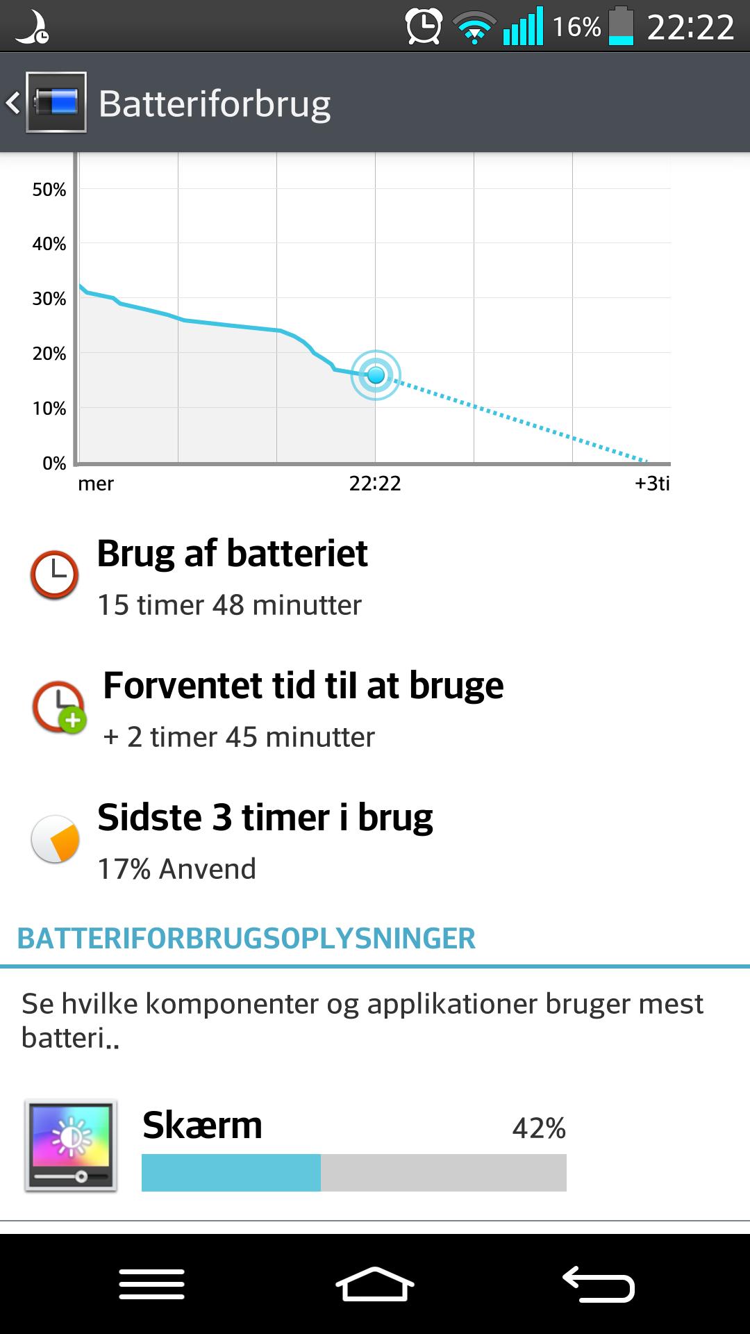 LG G2 batteri